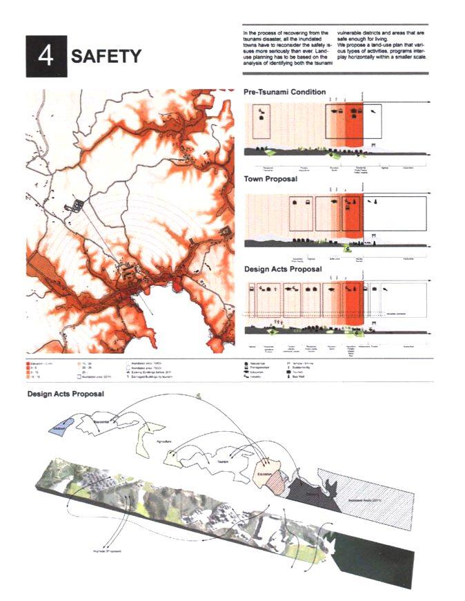 将历史的海啸淹没区域多层分析叠加,并为海啸前预防及未来发展比较土地利用和区划。这个分析图显示了对风险的评估,该地域居民未来不应住在海滨区域。