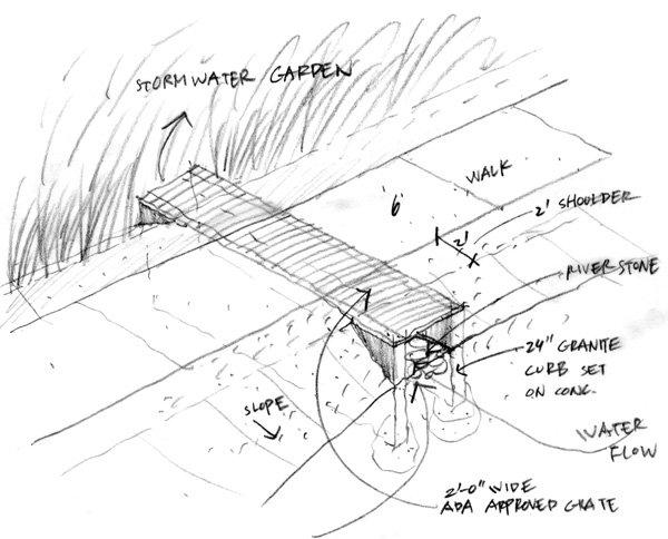 图10,细节研究,彩色铅笔,2007年