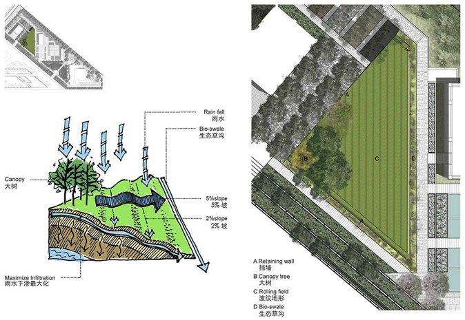 图13 #2地块,波纹花园1图解 张唐景观