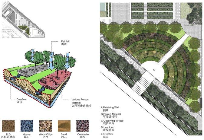 图15 #4地块,波纹花园2图解 张唐景观