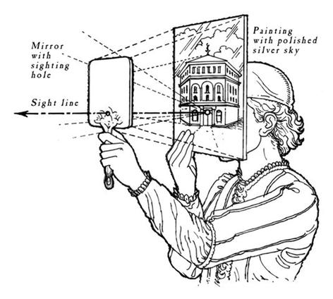 图3 勃鲁乃列斯基验证透视关系的窥孔装置(引自http://www.hockpaintings.com/pages%20F%20ist%20tot/26%20%20Brunelleschi%20e%20About.html)