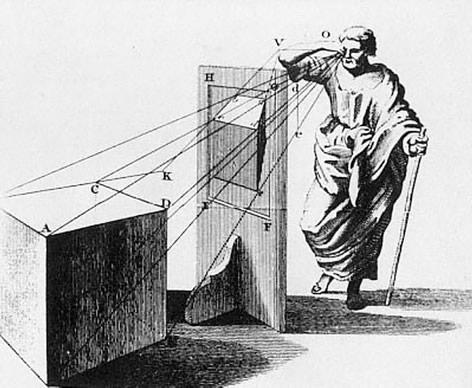 """图4 阿尔伯蒂的""""视觉锥体""""图示(引自Andersen K. Brook Taylor's Work on Linear Perspective: a Study of Taylor's Role in the History of Perspective Geometry[M]. New York: Springer-Verlag, 1992: 8.)"""