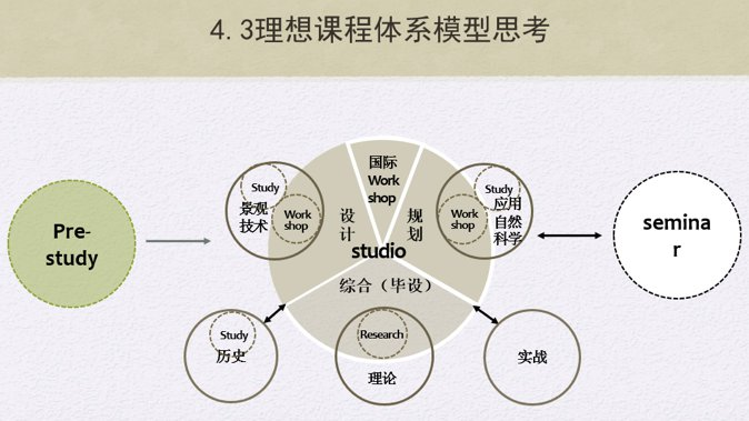 from-quantitative-to-qualitative-in-landscape-architecture-education-part-2-13