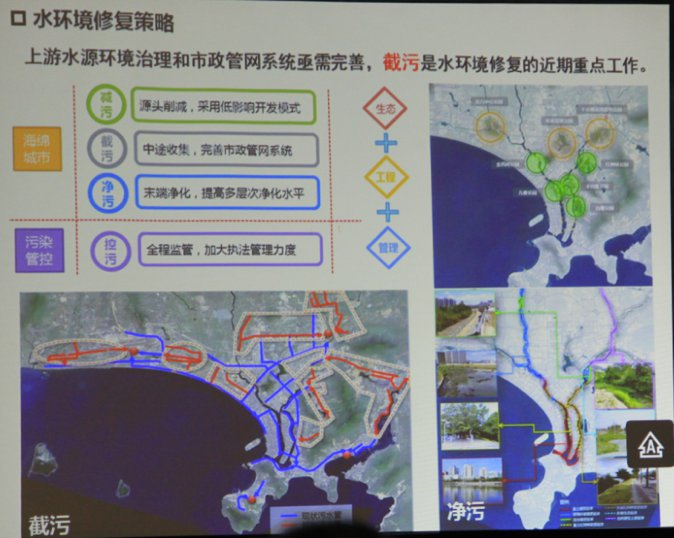 2015-chinese-society-of-landscape-architecture-parallel-session-1-14