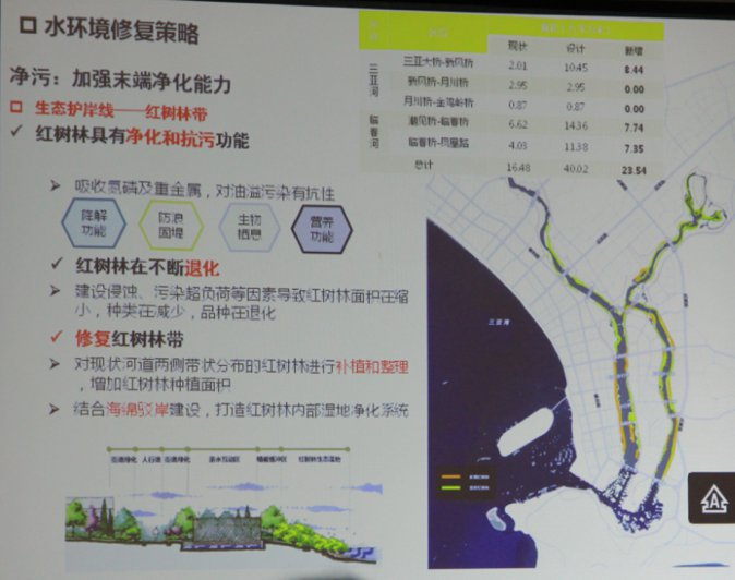2015-chinese-society-of-landscape-architecture-parallel-session-1-17