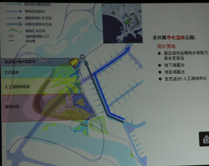 2015-chinese-society-of-landscape-architecture-parallel-session-1-27