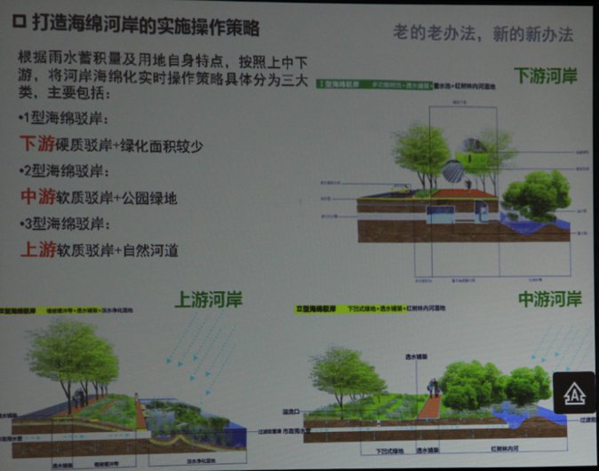 2015-chinese-society-of-landscape-architecture-parallel-session-1-30