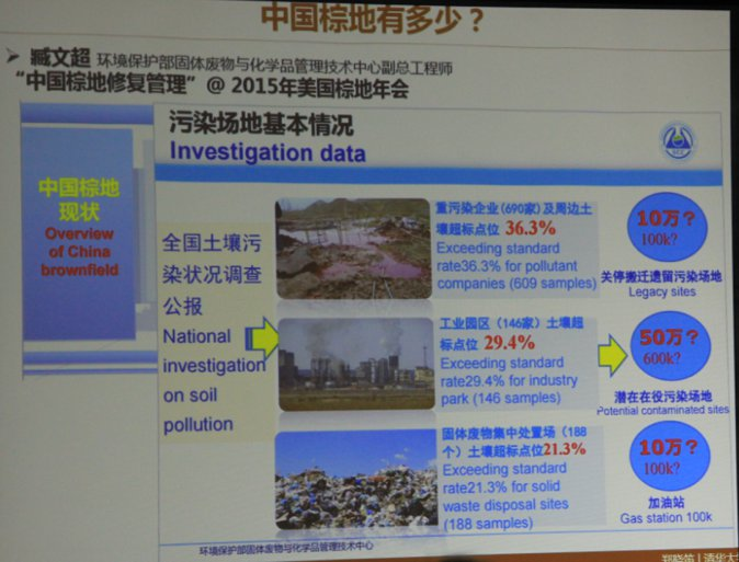 2015-chinese-society-of-landscape-architecture-parallel-session-1-51