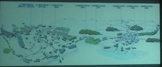 2015-chinese-society-of-landscape-architecture-parallel-session-1-60