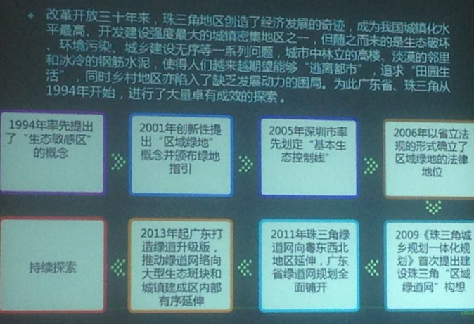 2015-chinese-society-of-landscape-architecture-parallel-session-1-62
