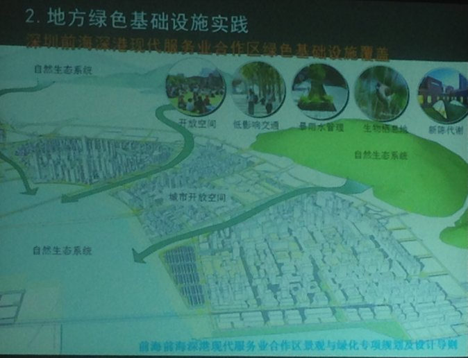 2015-chinese-society-of-landscape-architecture-parallel-session-1-76