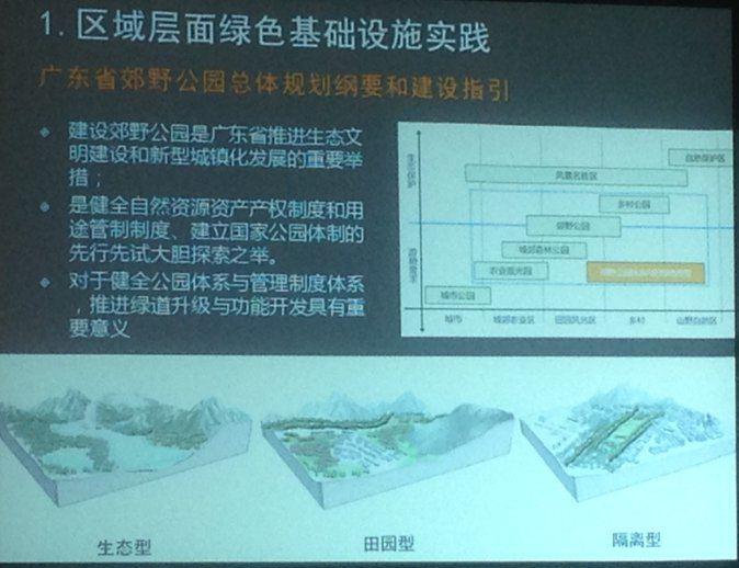 2015-chinese-society-of-landscape-architecture-parallel-session-1-79