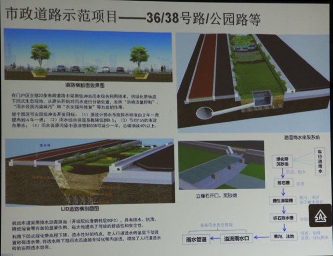 2015-chinese-society-of-landscape-architecture-parallel-session-1-84