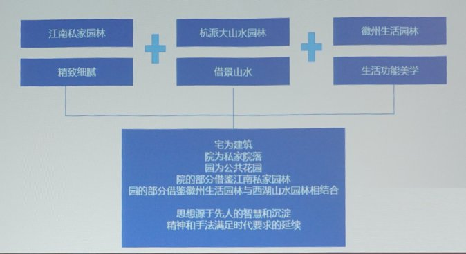 2015-chinese-society-of-landscape-architecture-parallel-session-4-12