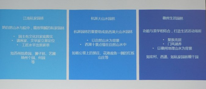 2015-chinese-society-of-landscape-architecture-parallel-session-4-13