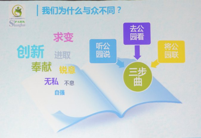 2015-chinese-society-of-landscape-architecture-parallel-session-4-17