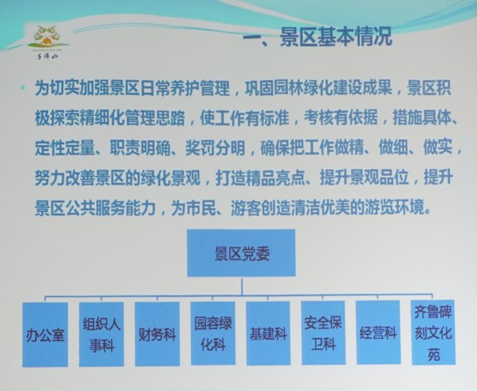 2015-chinese-society-of-landscape-architecture-parallel-session-4-25