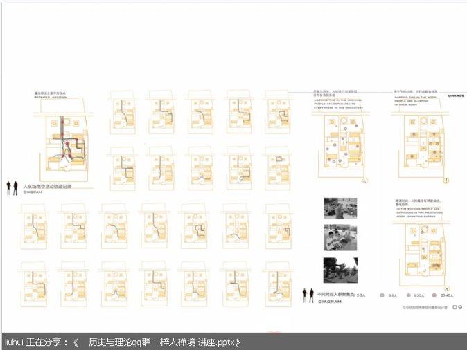 同学们绘制的白马招觉院从早到晚不同时段的活动和重要的流线以及哪些流线中的交接点最有可能成为公共空间。