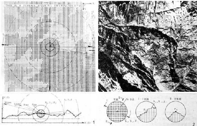 图1 景域空间球体范围          图2 计算出各点三维坐标(X1, Y1, Z1)