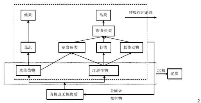 电路 电路图 电子 设计 素材 原理图 674_347