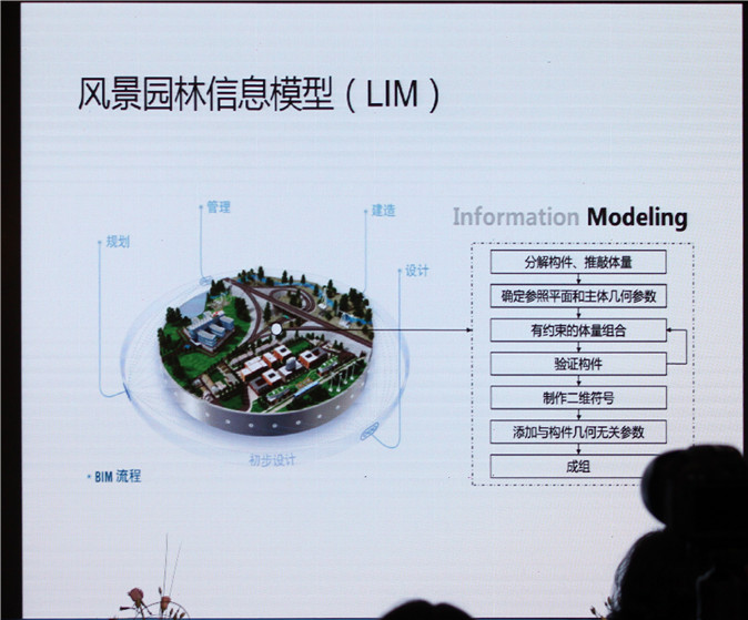 landscape-architecture-and-green-urbanization-01