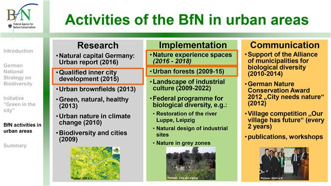 image8:联邦自然保护局的研究、实施和交流项目