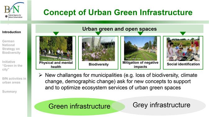Image1:城市绿色基础设施概念: 新的城市挑战(生物多样性减少、气候变化、人口增长)需要新的概念去支撑并完善城市绿地的生态系统。鉴于城市绿地和开放空间可以帮助物质性和精神性的健康、改善生物多样性、减少负面影响以及增加社会认同感。所以与灰色基础设施概念相对的绿色基础设施概念应运而生。