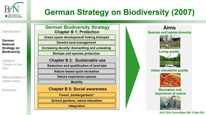 Image 4:欧盟生物多样性战略 从保护、可持续利用、社会意识等方面达到整和生境多样性、改善生活质量、城市气候/空气质量和自然的娱乐与体验的目标