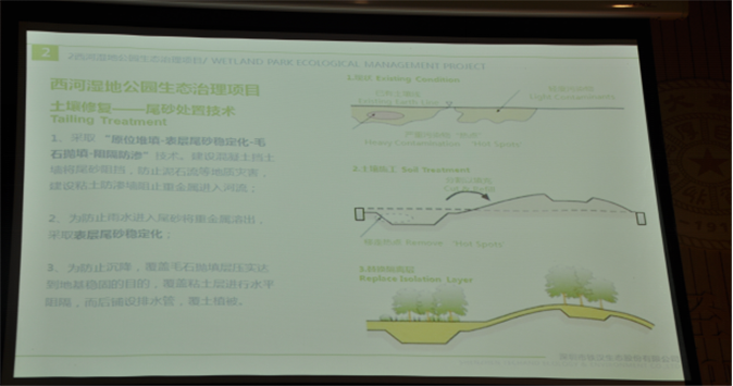 2016-9-11-afternoon-international-conference-of-brownfields-regeneration-and-ecological-restoration-29