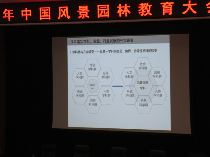from-quantitative-to-qualitative-in-landscape-architecture-education-in-harbin-of-opening-ceremony-and-keynote-presentation (25)