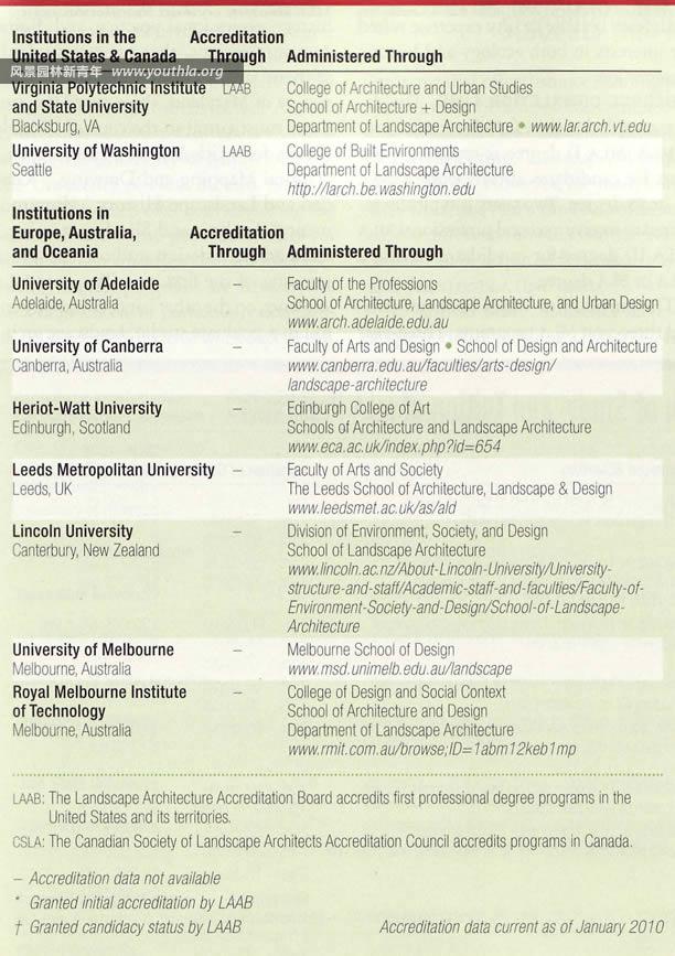 mastering-landscape-architecture-04